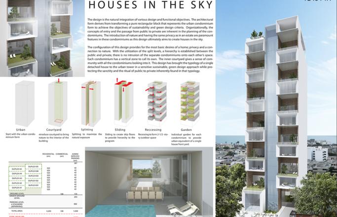 Sky Condominium